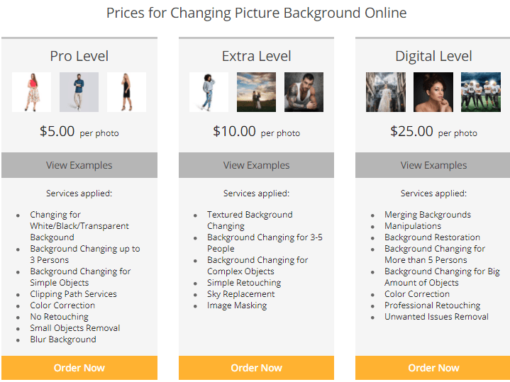 background removal service pricing of Fix The Photo